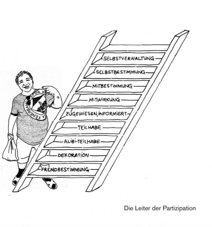 """© Kotti Coop e.V.: """"Als Nachbarschaftsverein Kotti Coop e.V. sehen wir uns in der Rolle, Räume für prozesshafte Aushandlungen verschiedenster Positionen zu schaffen und dabei bewusst auf die unterschiedlichen Bedürfnisse der diversen Nachbarschaft am Kottbusser Tor einzugehen. Angestrebt wird dabei immer eine möglichst weitreichende Beteiligung der Menschen im Sinne ihrer Selbstermächtigung und Selbstorganisation"""" (in Anlehnung an das  Modell von Sherry R. Arnstein zur Klassifikation von Bürgerbeteiligungsverfahren aus dem Jahre 1969)."""
